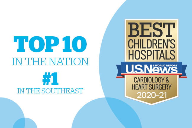 Top 10 in the Nation #1 in South Carolina. Best Children's Hospitals U.S. News & World Report Cardiology and Heart Surgery 2020-2021